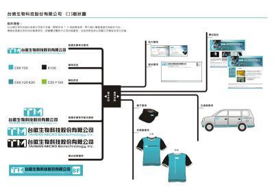 CIS設計-台微生物科技