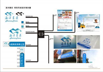 CIS設計-海洋農莊